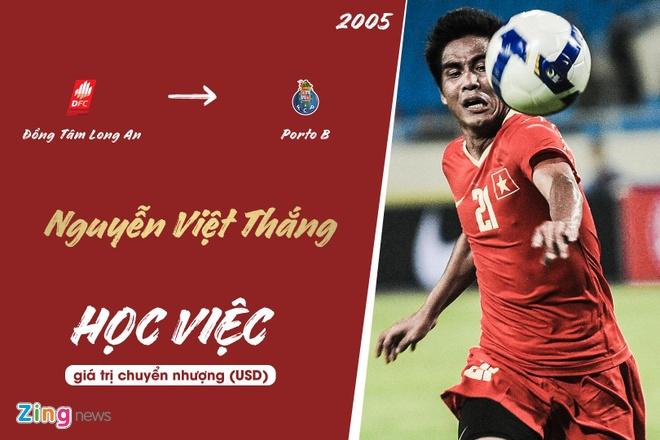 Van Hau va nhung lan xuat ngoai dinh dam cua cau thu Viet hinh anh 2