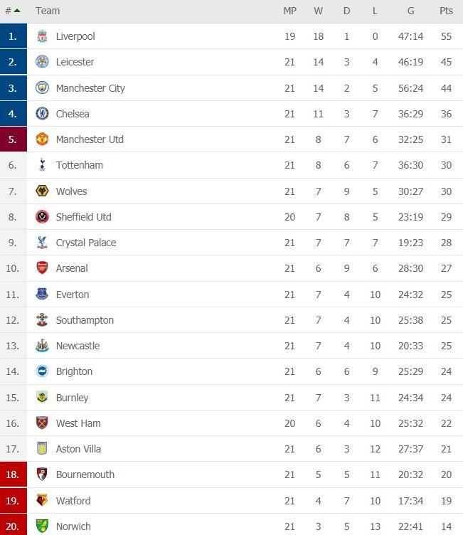 Arsenal thang Man Utd 2-0 tai Emirates hinh anh 4 a_1.JPG