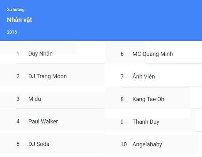 DJ Trang Moon lot top nhan vat duoc tim kiem nhieu nhat 2015 hinh anh 1