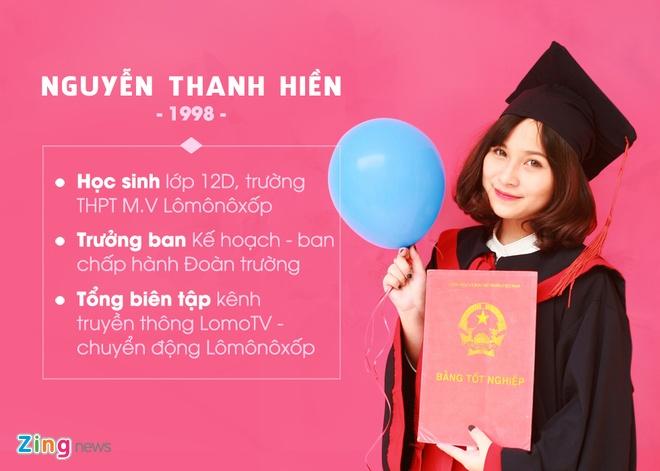 Tong bien tap 18 tuoi cua kenh LomoTV hinh anh 1