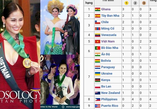 Hoang Hanh thi Miss Earth 2019 anh 5