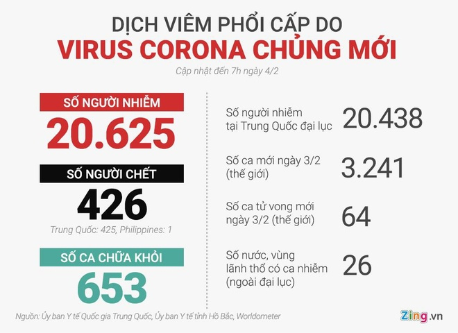 Bo doi bien phong, nhan vien cua khau giua bao dich virus corona hinh anh 4 6608cd7e8cb274ec2da3.jpg