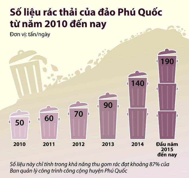 Rac bua vay Phu Quoc hinh anh 3