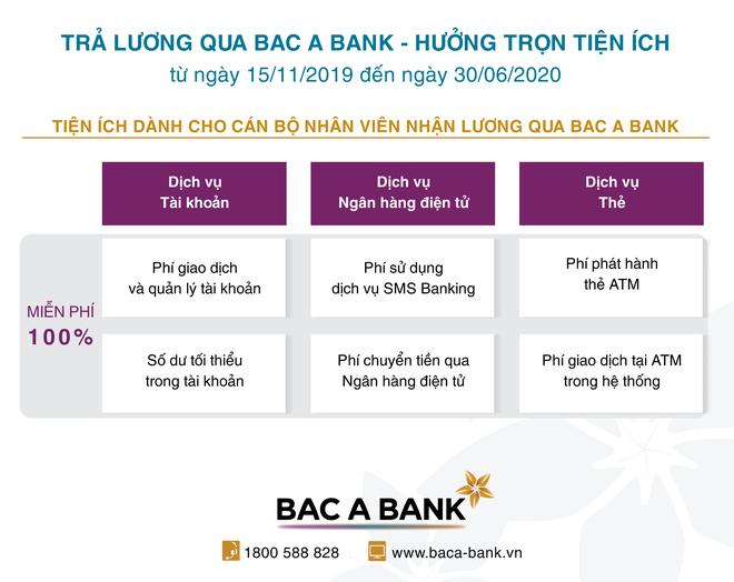 Nhieu uu dai cho doanh nghiep chi tra luong qua Bac A Bank hinh anh 2 CT_uu_dai_Payroll_CBNV.png