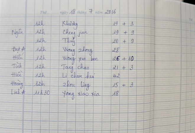 Truc xuat 66 nguoi Trung Quoc lam viec khong phep hinh anh 3