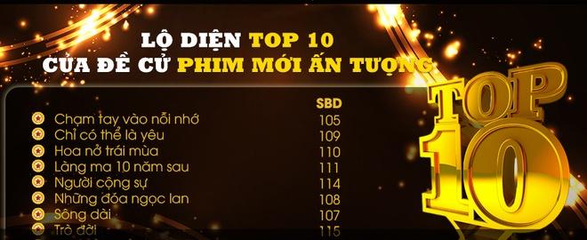 Phim cua 'trai dep' Minh Hang lot top 10 phim an tuong hinh anh 2