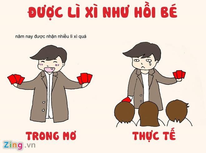 4 thay doi trong cuoc song phai den Tet chung ta moi thay ro hinh anh 1
