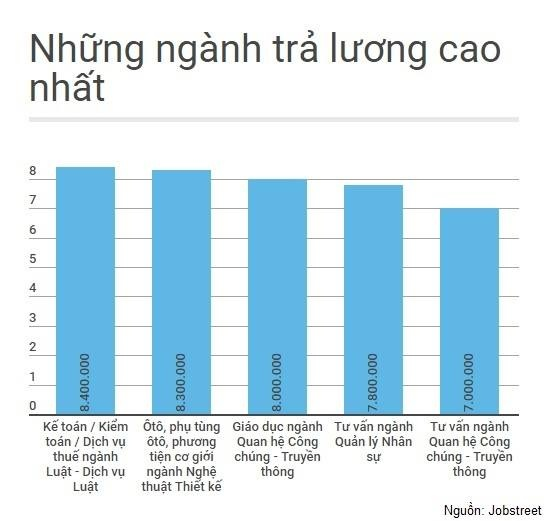 nu sinh doi luong 2000 USD anh 2