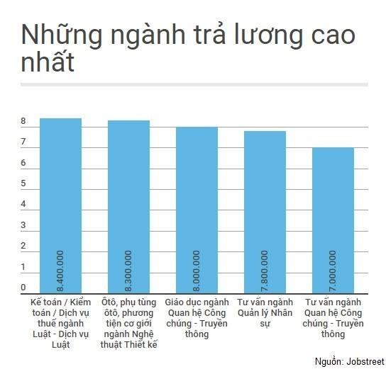 Nu sinh doi luong 2.000 USD: 'Toi khong ao tuong suc manh' hinh anh 2