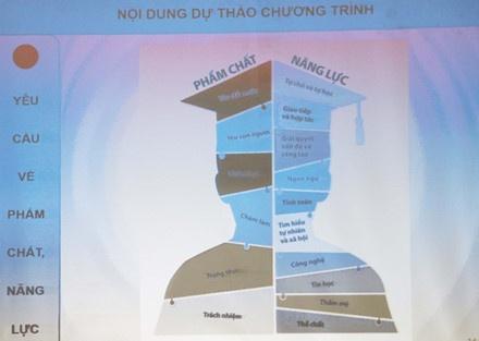 Chuong trinh giao duc pho thong tong the moi: Giam tai hay tang tai? hinh anh 4