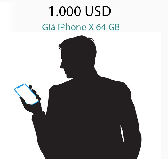 1.000 ty USD cua Apple quy doi ra iPhone X se the nao? hinh anh 1