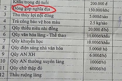 Thanh Hoa thu tien tre em sua nghia trang hinh anh