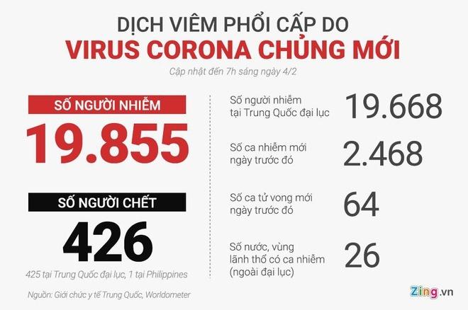 Ba nguoi nghi nhiem virus corona o Hai Phong duoc xuat vien hinh anh 2 81c116bb64779c29c566_1_.jpg