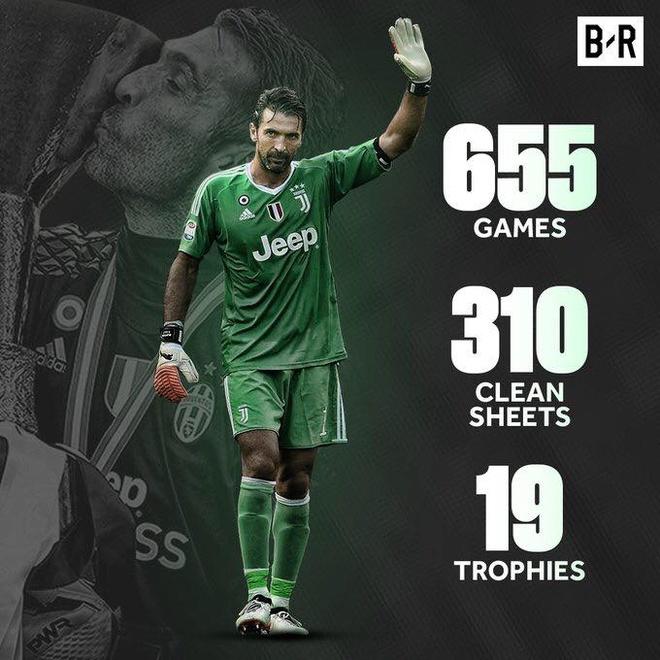 Buffon chia tay Juventus, toi Liverpool? hinh anh 1