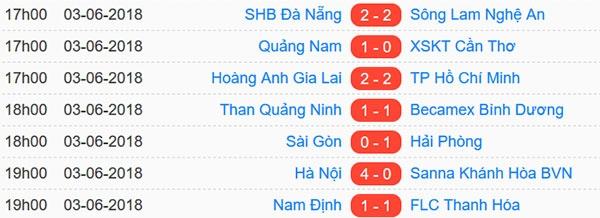 CLB Ha Noi 4-0 CLB Khanh Hoa: Quang Hai da phat dep mat hinh anh 1