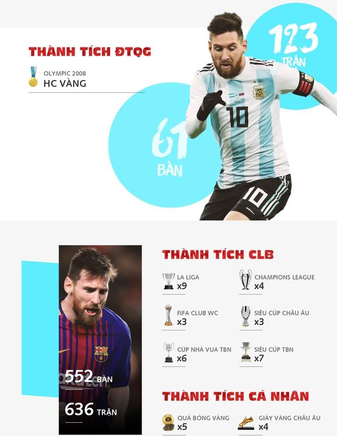 Argentina gap Croatia va 'cai chet' cua Lionel Messi hinh anh 4