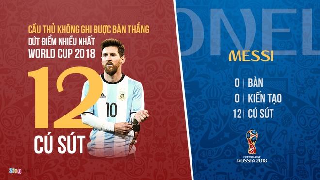 7 ly do ngan can Messi va cac dong doi 'vuot ai' Nigeria hinh anh 1
