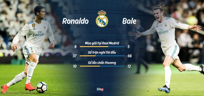 Ronald,  Gareth Bale,  Real Madrid anh 4