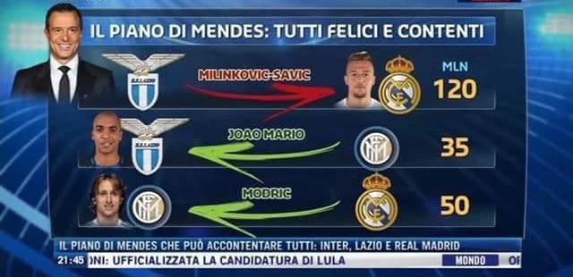 HLV truong Inter Milan: 'Toi mo co Modric, them Messi cung hay' hinh anh 3