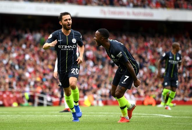 Man City,  Juergen Klopp,  Premier League anh 1