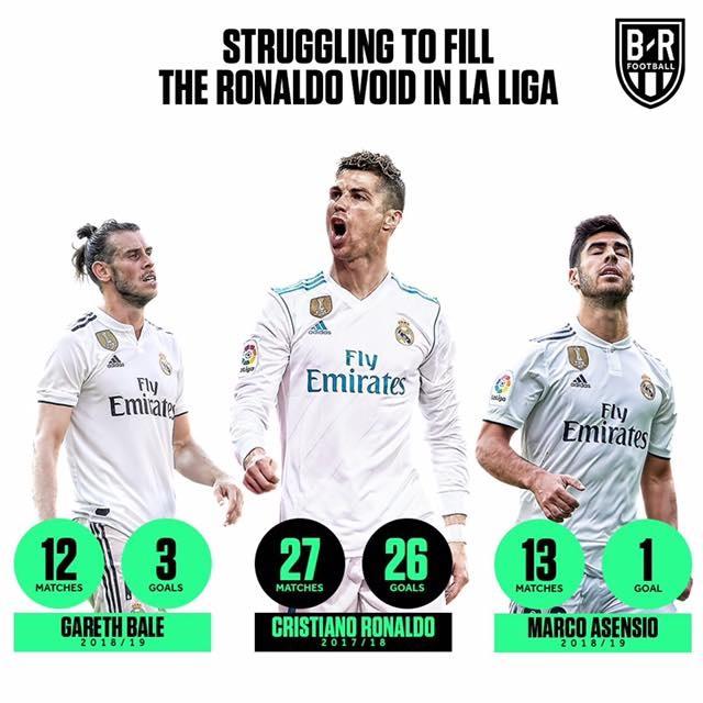 Khoang trong Ronaldo bo lai dang huy hoai Real Madrid hinh anh 2
