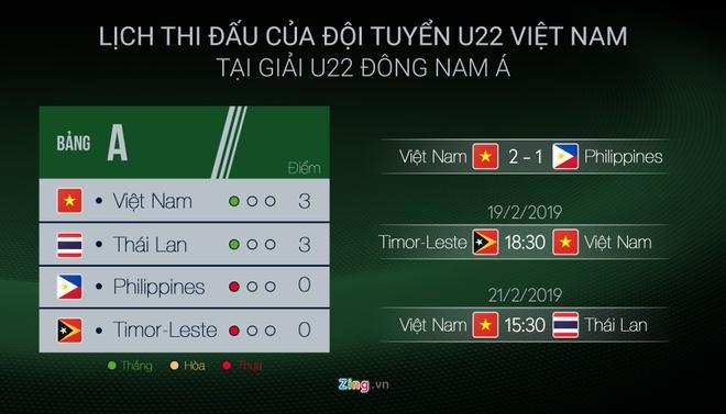 AFC goi dan em cua Cong Phuong la nguoi hung trong mau ao U22 Viet Nam hinh anh 2