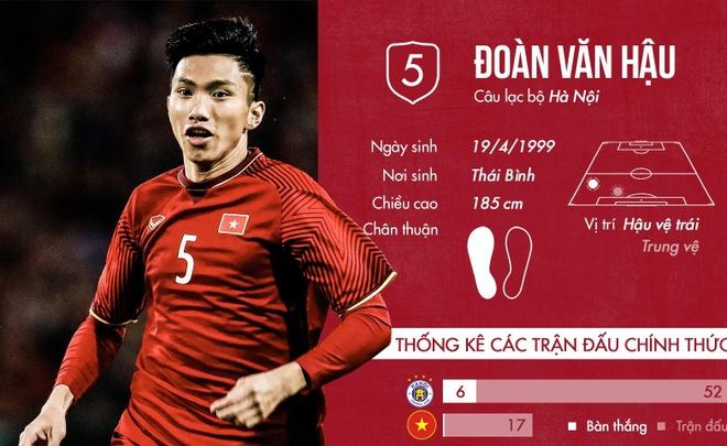 Cuu tuyen thu Viet Nam so Van Hau khong co co hoi the hien hinh anh 2