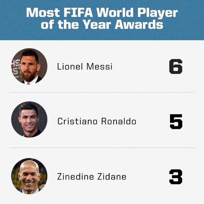 Vuot Ronaldo, Messi lap thanh tich chua tung co trong lich su hinh anh 2