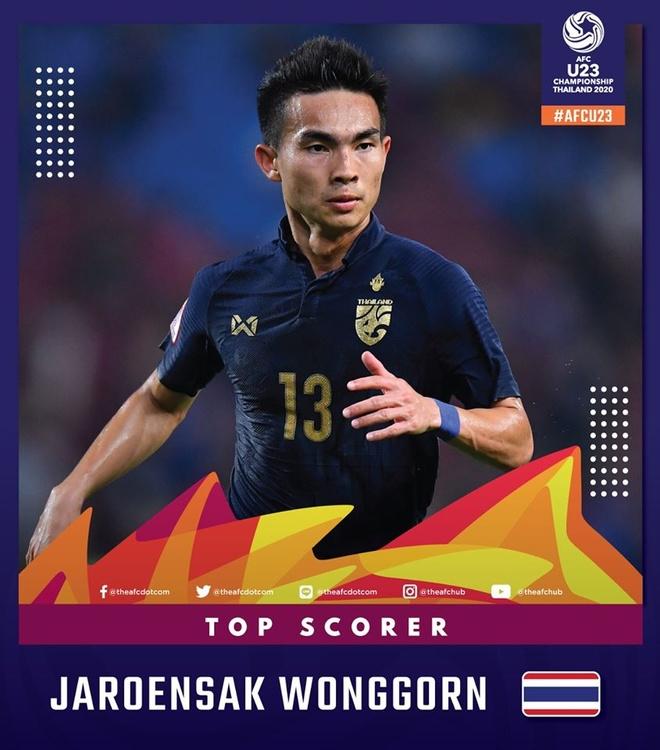 Đội chủ nhà U23 Thái Lan sở hữu cầu thủ giành ngôi vị