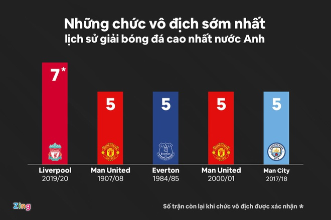 Liverpool vo dich anh 7