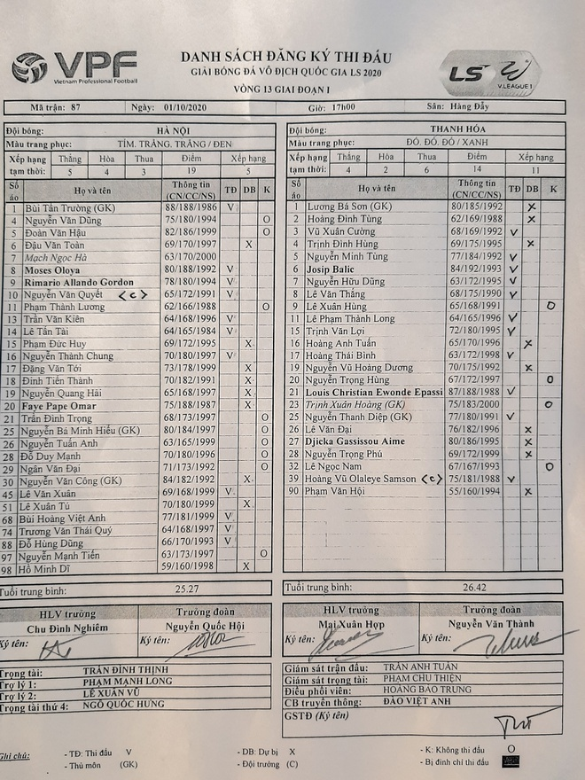 CLB Ha noi vs Thanh Hoa anh 17