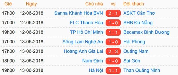 CLB Ha Noi thang doi Quang Ninh 4-1, HAGL thua nguoc CLB Quang Nam 2-3 hinh anh 2