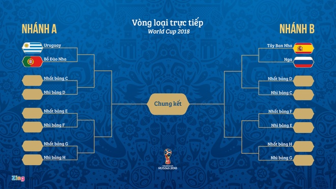 Ronaldo xung dang nhan the do vi pha danh nguoi voi cau thu Iran,  World Cup anh 3