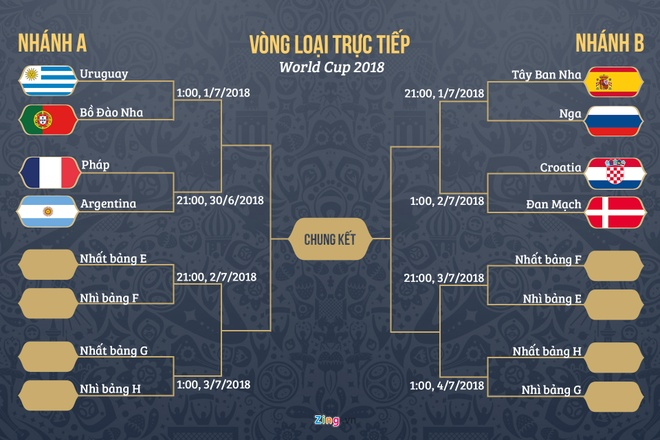 Argentina,  Messi,  World Cup,  Rojo anh 2