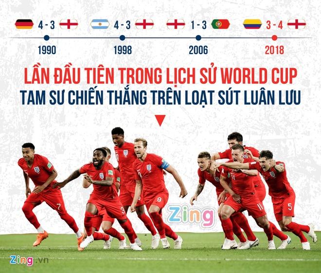 5 ly do de tin 'Tam su' co the danh bai Croatia tai ban ket hinh anh 2