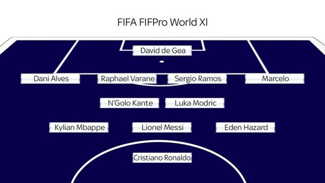 Thibaut Courtois,  David de Gea,  thu mon hay nhat,  FIFA The Best anh 2