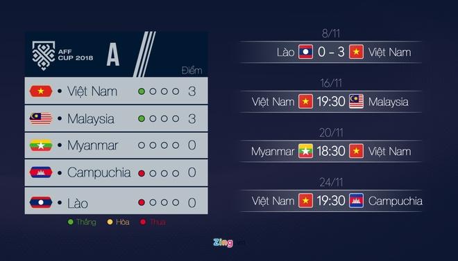 DT Lao vs DT Viet Nam (0-3): Cong Phuong, Quang Hai gay an tuong hinh anh 2
