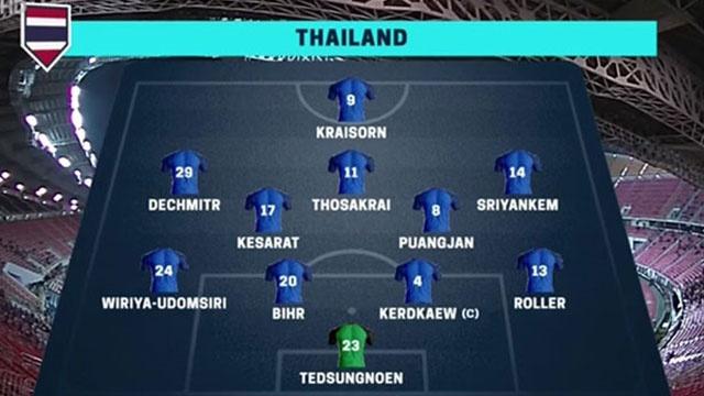 Thai Lan 7-0 Timor Leste: Ung vien vo dich pho dien suc manh hinh anh 2