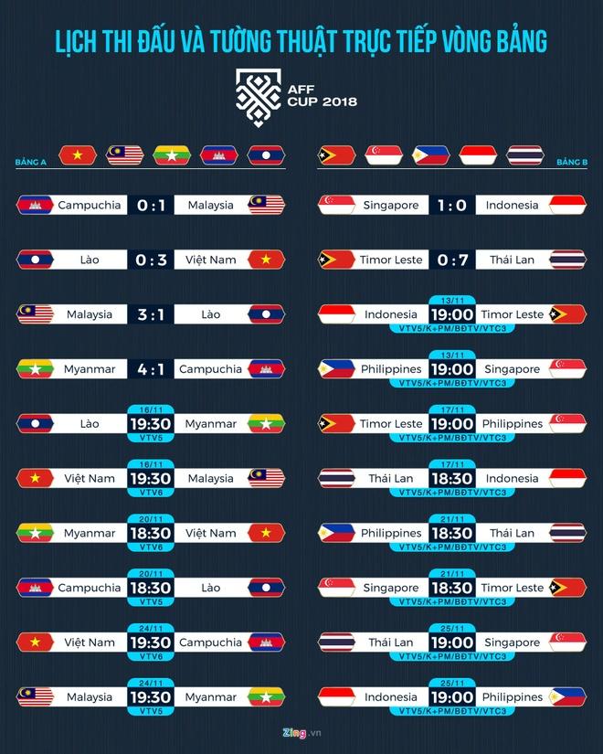 'Messi Indonesia' tai dau cau thu Timor Leste choi xau o SEA Games hinh anh 2