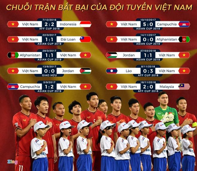 Tuyen Viet Nam dang co chuoi tran bat bai dai nhat the gioi hinh anh 3