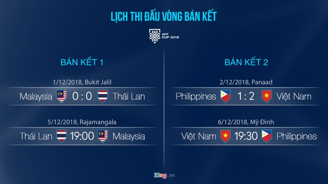 HLV Eriksson: 'Viet Nam la doi manh nhat ma toi gap o AFF Cup' hinh anh 2