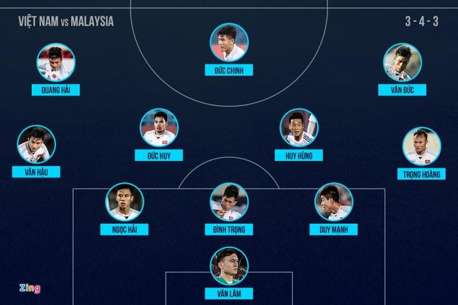 Xuan Truong du bi, Huy Hung da chinh tran chung ket luot di AFF Cup hinh anh 1