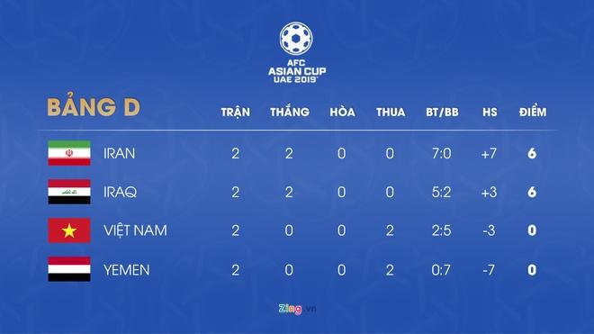 Que Ngoc Hai,  doi tuyen Viet Nam,  doi tuyen Iran,  Asian Cup anh 2