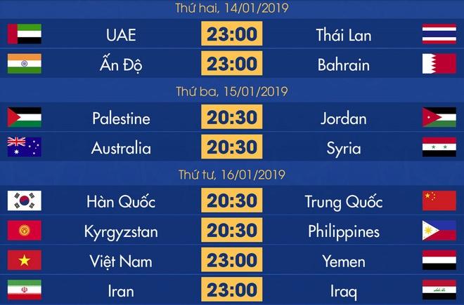 Kich ban nao de tuyen Viet Nam vuot qua vong bang Asian Cup 2019? hinh anh 2