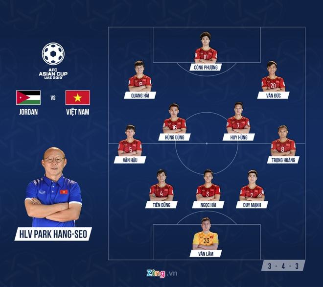 HLV Park Hang-seo tin tuyen Viet Nam se di tiep tai Asian Cup 2019 hinh anh 2