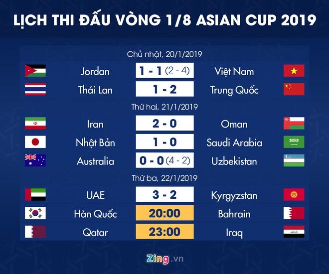 Cong Phuong duoc dong doi chuc mung sinh nhat giua ky Asian Cup hinh anh 2