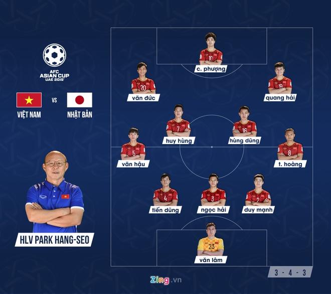 doi tuyen Viet Nam,  Nhat Ban,  Asian Cup anh 2