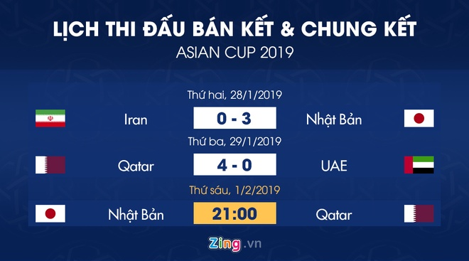 Nha vo dich Asian Cup 2019 se nhan duoc tien thuong lon hinh anh 2