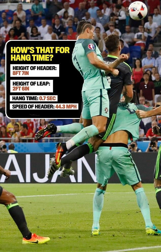 Dieu gi da giup Ronaldo co nhung ban thang danh dau loi hai? hinh anh 2
