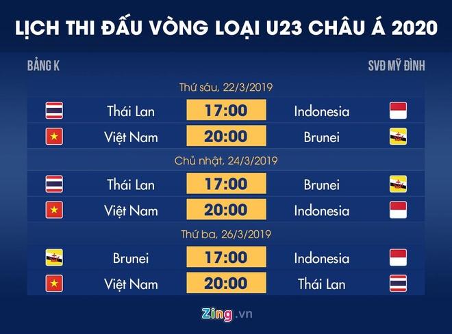 HLV U23 Indonesia khong co y dinh dung cau thu dang choi o giai Ha Lan hinh anh 3